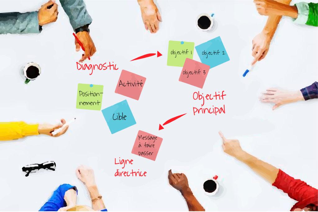 IDéales Communication globale Actualité Stratégie Conseil